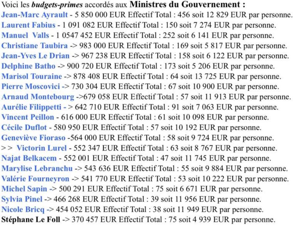 budgetprime